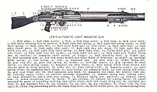 Lewis gun - Wikipedia