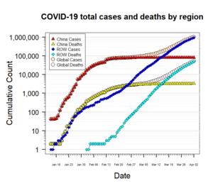 Pandemi Covid 19 Wikipedia Bahasa Indonesia Ensiklopedia Bebas