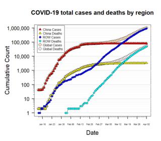 Risultato immagini per COVID numeri