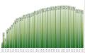 Ludnosc zgorzelca 1946-2006.PNG
