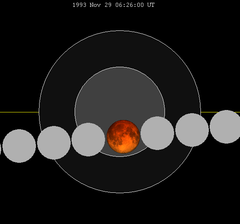 Lunar eclipse chart close-1993Nov29.png