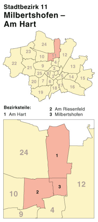 Milbertshofen-Am Hart - District map