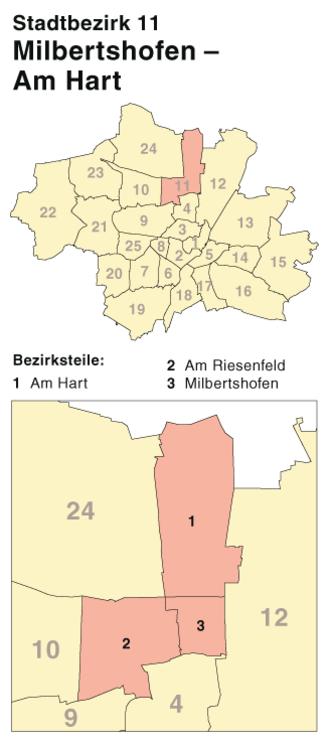 Milbertshofen-Am Hart - District map