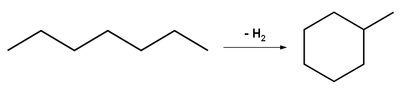 Synthese van methylcyclohexaan.