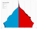 Micronesia single age population pyramid 2020.png