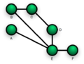 NetworkTopology-Mesh mod.png