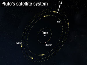 Orbit of Pluto's moon P4.jpg