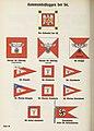 Organisationsbuc00nati 0 orig 0586 ORGANISATIONSBUCH DER NSDAP 1943 Tafel 40 Sturmabteilung SA Kommandoflaggen (Wimpeln, Standarte, Reitersturm-Stander etc) (public domain) CROPPED.jpg