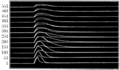 PSM V76 D190 Graph of a frog gastrocnemius muscle contractions.png