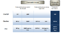 Protocoale de rutare.png