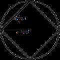 Regular polygon radius square.png