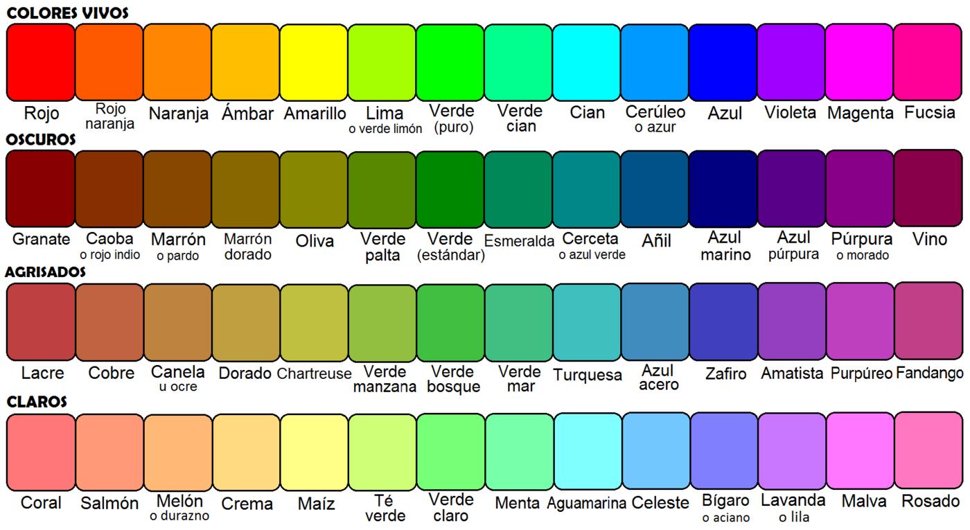 Famoso Las Uñas De Color Púrpura Y Naranja Componente - Ideas de ...