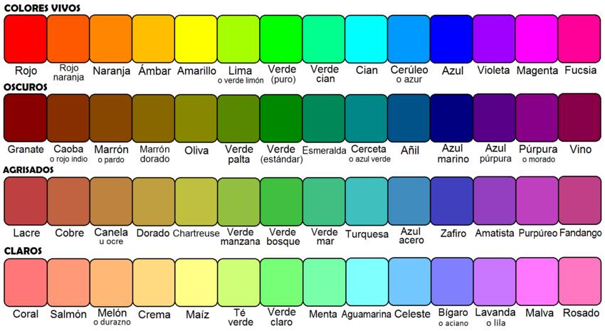 Color wikipedia la enciclopedia libre - Nombres de colores de pinturas ...