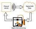 Responsive CAD Diagram.jpg