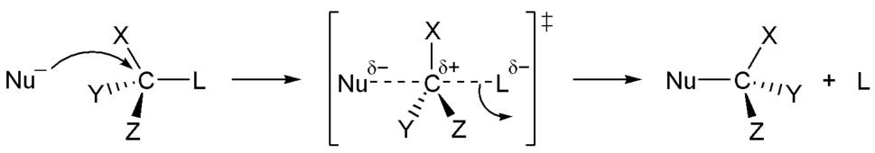 SN2 reaction mechanism