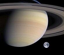 शनि और पृथ्वी का तुलनात्मक आकार