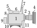 Scheme-Digital movie camera.png