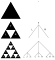 Sierpinski triangle with tree diagram addresses.png