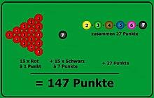 Snooker Punkte