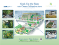 Soak Up the Rain with Green Infrastructure - EPA.png