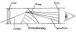 Spetrometer Aufbau.jpg