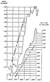Stabilizing the Dollar, Fisher, 1920, Image from page 31.jpg