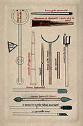 Surgical instruments, mainly cannulae and spatulas. Drawing Wellcome V0016424.jpg