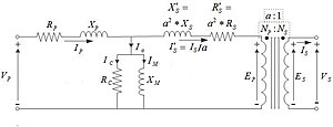 Transformer - Real transformer equivalent circuit