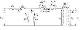 Transformer - Real transformer equivalent circuit