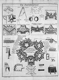 Table of Fortification, from the 1728 Cyclopaedia.