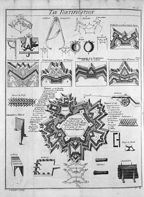 LE SYMBOLISME DES CHATEAUX dans CHATEAUX DE FRANCE 290px-Table_of_Fortification%2C_Cyclopaedia%2C_Volume_1