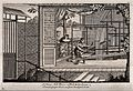 Textiles; silk manufacture in China, a weaver at his loom. E Wellcome V0024223.jpg