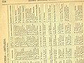 The Canadian Almanac and Directory 1875-1876 (1875) (14758249026).jpg