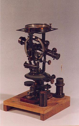 Gottlieb Schumacher - The theodolite used by Gottlieb Schumacher in the museum of the German Protestant Institute in Jerusalem