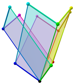 Tree of weak orderings in concertina cube 312.png