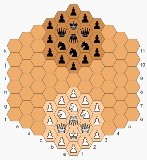 Troy (chess variant) - Troy starting position. For this diagram: Pallas Athene/Ares are represented by chess kings; Heros are represented by queens; Achilles/Hector are represented by inverted queens; Spartans/Amazons are represented by knights; and Greeks/Trojans are represented by pawns.