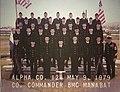 USCG Alpha Co. 124 Company Photo (1979).jpg