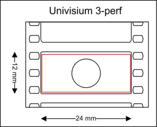 Univisium