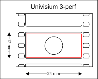 Univisium - The Univisium 3-perf film proposed format frame.