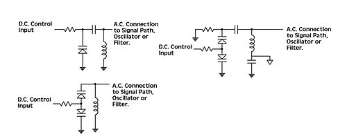 Example circuits using varicaps