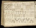 Weaver's Draft Book (Germany), 1805 (CH 18394477-29).jpg