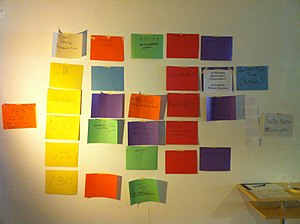 Unconference - Open space session scheduling