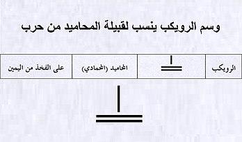 مستخدم أبو العرب ملعب ويكيبيديا
