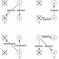 Алгоритм вибору координатора.png