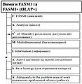 Вимоги FASMI, FASMI+, OLAP+.jpg