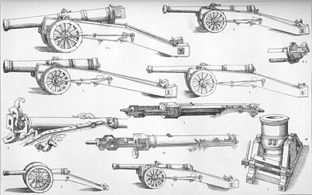 Various 16th-century artillery pieces, including culverin, falconet and mortar 16th Century Artillerie.jpg