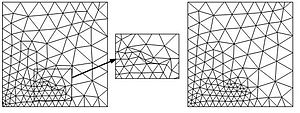 Stretched grid method -  Fig. 2 Left: distorted 2D grid, right: corrected grid
