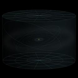 Planeetat Auringosta