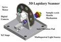 3D Scanner Bare.tif