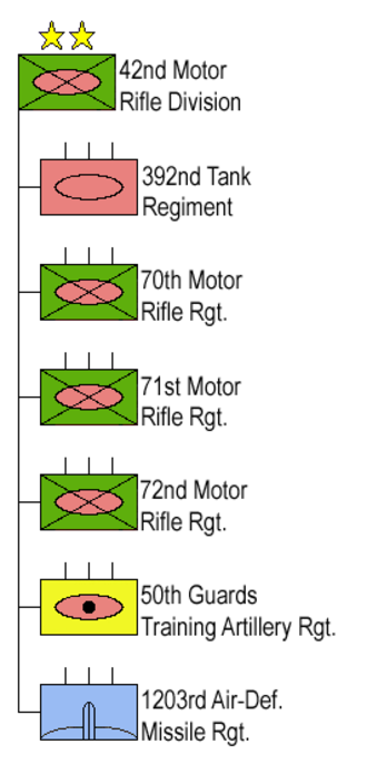 42nd Guards Motor Rifle Division - 1991 Structure of the 42nd Motor Rifle Division